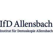 Institut für Demoskopie Allensbahc